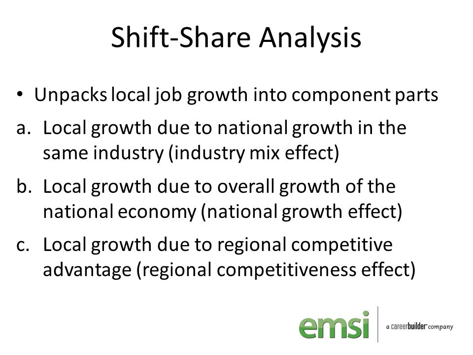 Shift-Share Analysis Unpacks local job growth into component parts a.Local growth due to national growth in the same industry (industry mix effect) b.