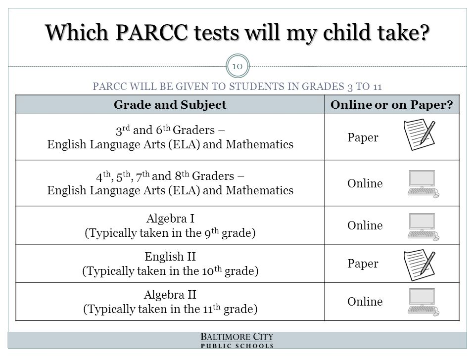 Which PARCC tests will my child take. 10 Grade and SubjectOnline or on Paper.