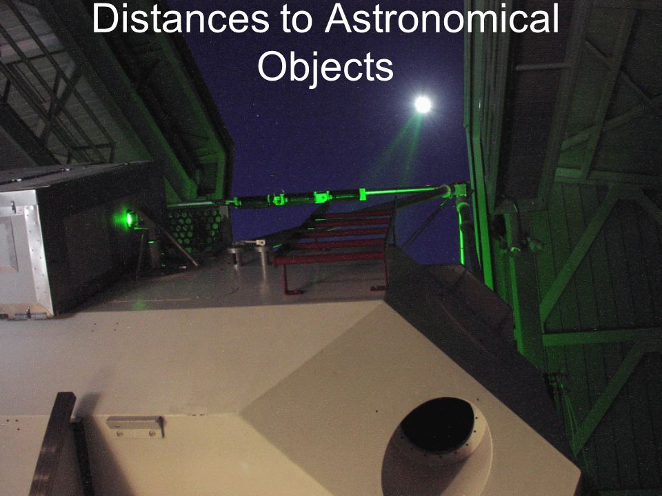Distances in Astronomy Solar system – Light minutes to light hours Milky Way galaxay – Nearest stars: light years – Galaxy center: tens of thousands of light years Galaxies – Nearest big Galaxy: few million light years – Most distant galaxies: billions of light years – Microwave background: >13 billion light years