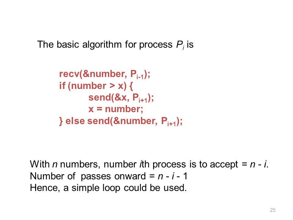 25 The basic algorithm for process P i is recv(&number, P i-1 ); if (number > x) { send(&x, P i+1 ); x = number; } else send(&number, P i+1 ); With n numbers, number ith process is to accept = n - i.