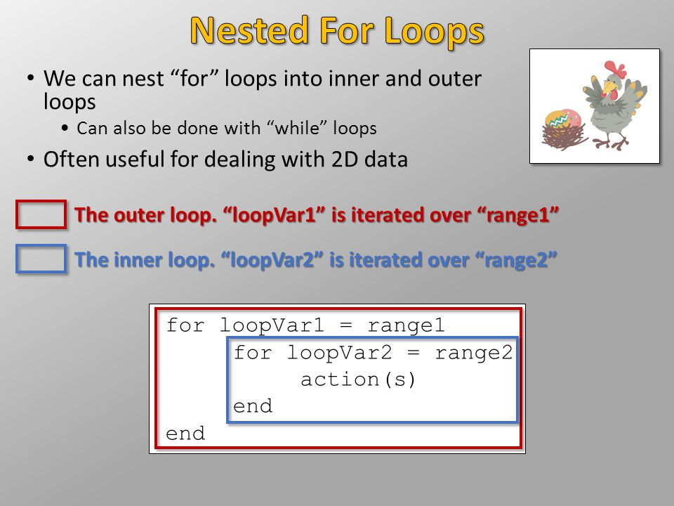 "We can nest ""for"" loops into inner and outer loops Can also be done with ""while"" loops Often useful for dealing with 2D data for loopVar1 = range1 for"