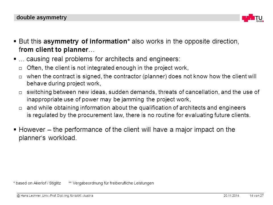 20.11.2014 14 von 27 @ Hans Lechner, Univ.-Prof. Dipl.-Ing. für bAIK - Austria double asymmetry  But this asymmetry of information* also works in the