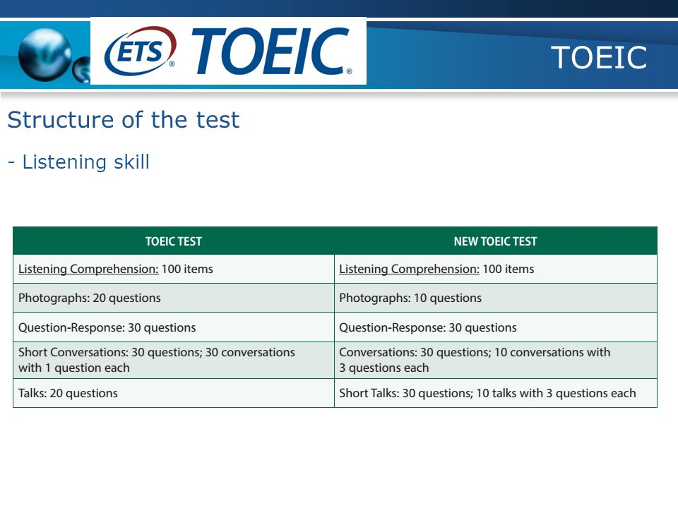 TOEIC - Listening skill Structure of the test The Listening section takes approximately 45 minutes.