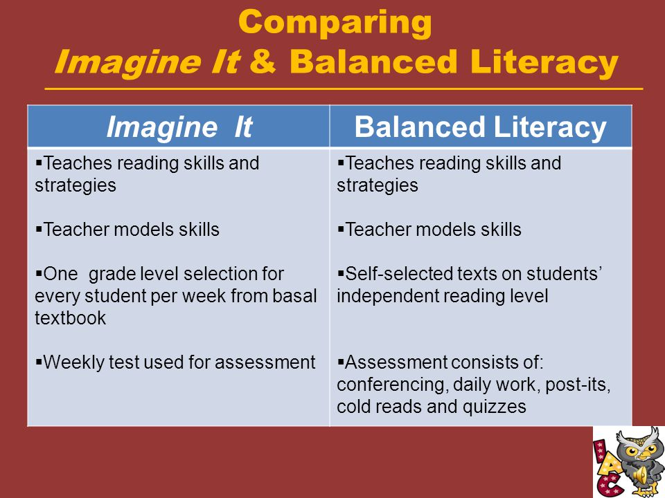 Why Balanced Literacy.