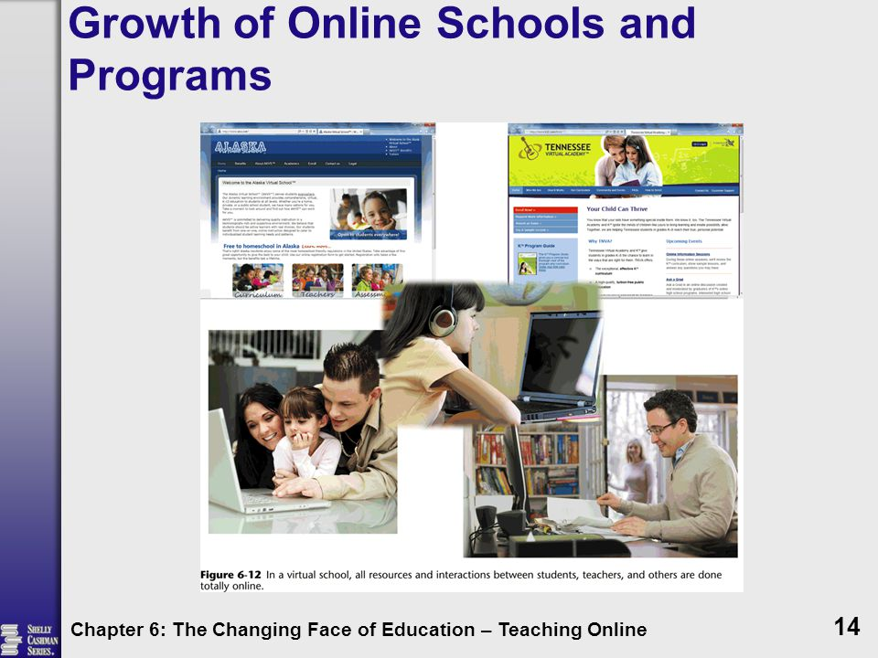 Growth of Online Schools and Programs Chapter 6: The Changing Face of Education – Teaching Online 14