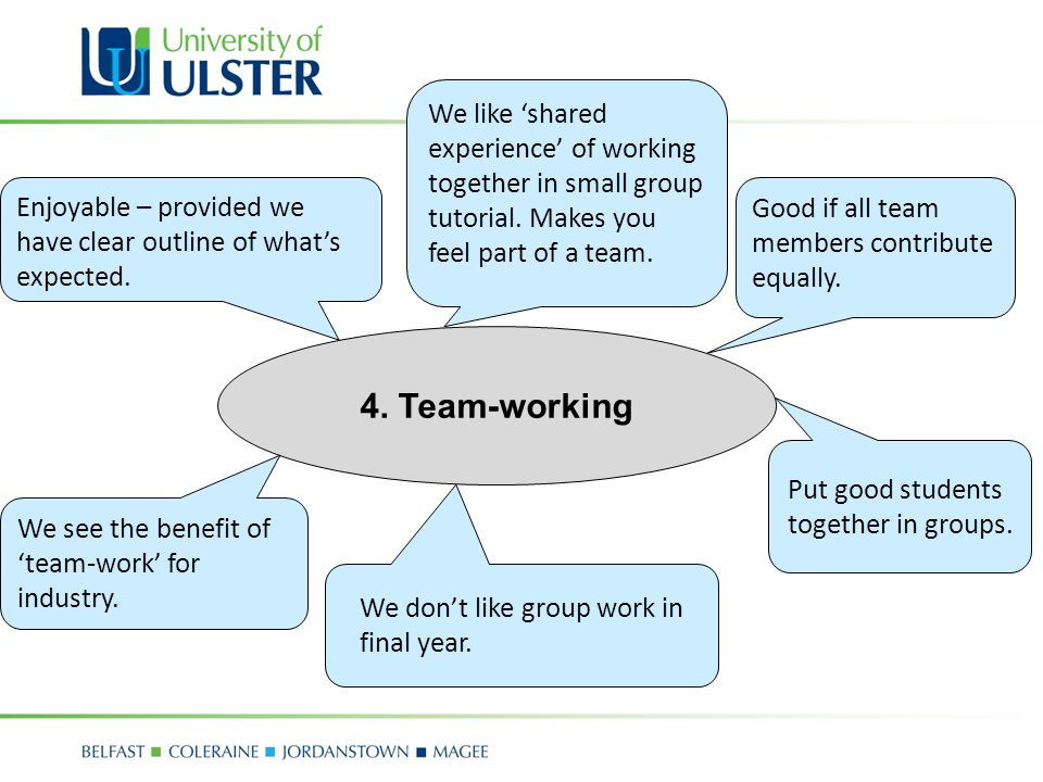 4. Team-working Enjoyable – provided we have clear outline of what's expected.
