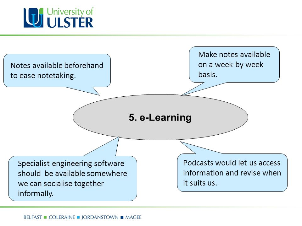 5. e-Learning Notes available beforehand to ease notetaking.