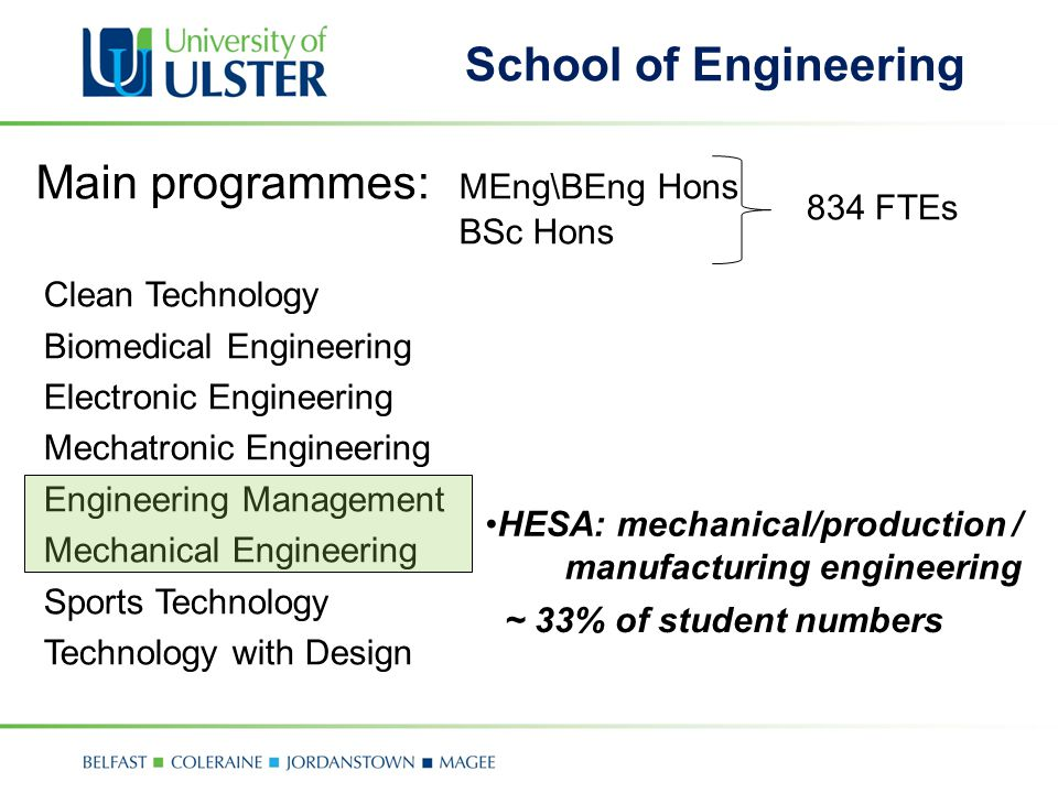 Clean Technology Biomedical Engineering Electronic Engineering Mechatronic Engineering Engineering Management Mechanical Engineering Sports Technology Technology with Design Main programmes: MEng\BEng Hons BSc Hons HESA: mechanical/production / manufacturing engineering ~ 33% of student numbers 834 FTEs School of Engineering