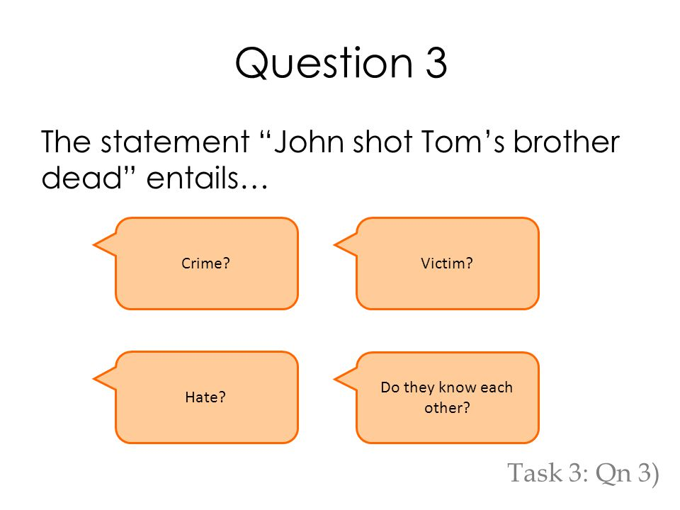 "Question 3 The statement ""John shot Tom's brother dead"" entails… Do they know each other? Hate? Victim?Crime? Task 3: Qn 3)"