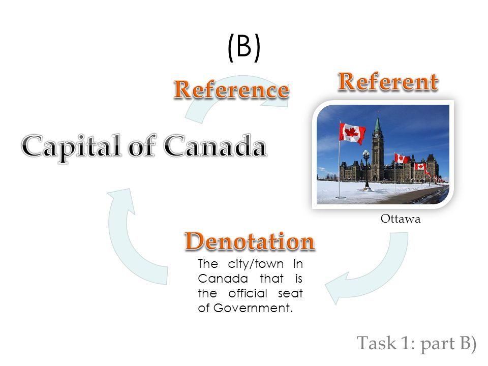 (B) The city/town in Canada that is the official seat of Government. Ottawa Task 1: part B)
