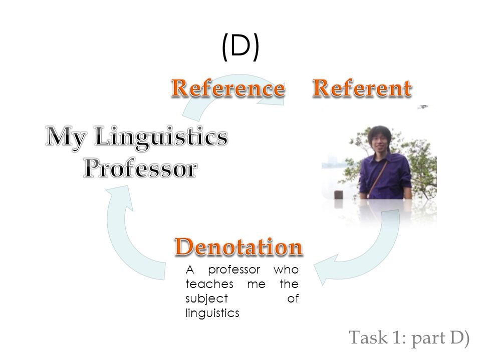 (D) A professor who teaches me the subject of linguistics Task 1: part D)