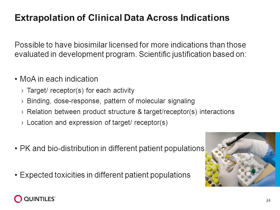 24 Extrapolation of Clinical Data Across Indications Possible to have biosimilar licensed for more indications than those evaluated in development pro