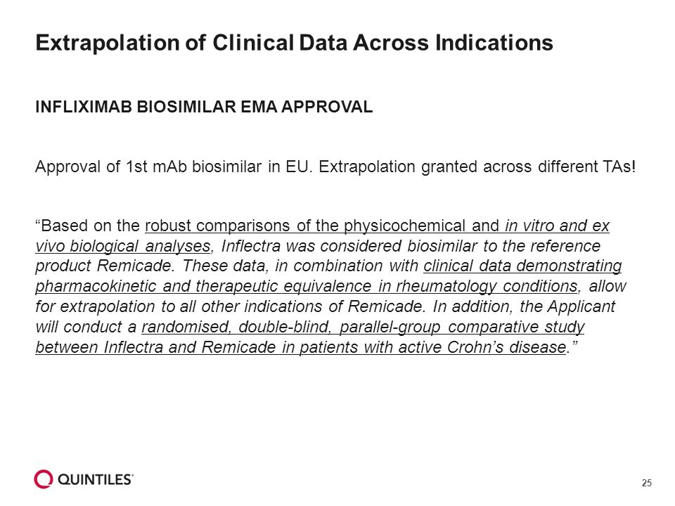 25 Extrapolation of Clinical Data Across Indications INFLIXIMAB BIOSIMILAR EMA APPROVAL Approval of 1st mAb biosimilar in EU. Extrapolation granted ac