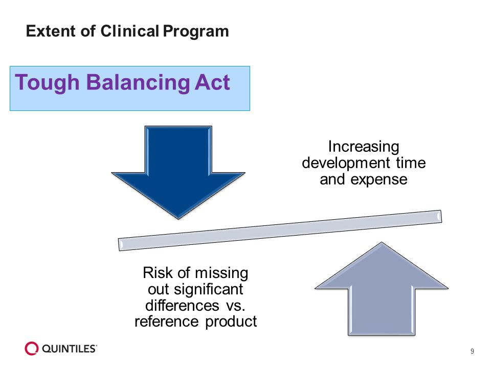 9 Extent of Clinical Program Increasing development time and expense Risk of missing out significant differences vs.