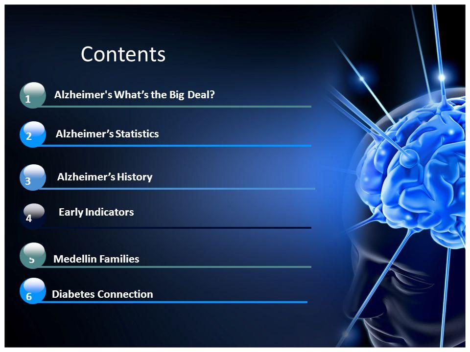 7 Alzheimer's Preventative Initiative Medicare References Contents 8 9 10 The Future