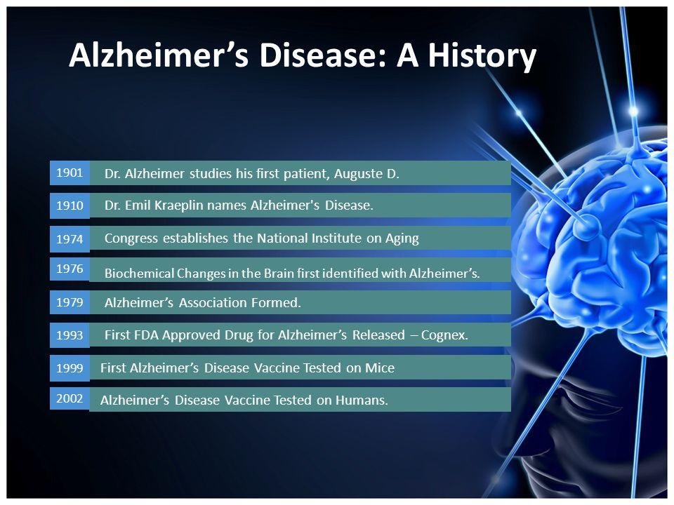 1 2 34 AmyloidAccredation TAU Build Up BrainShrinkage Leads to..