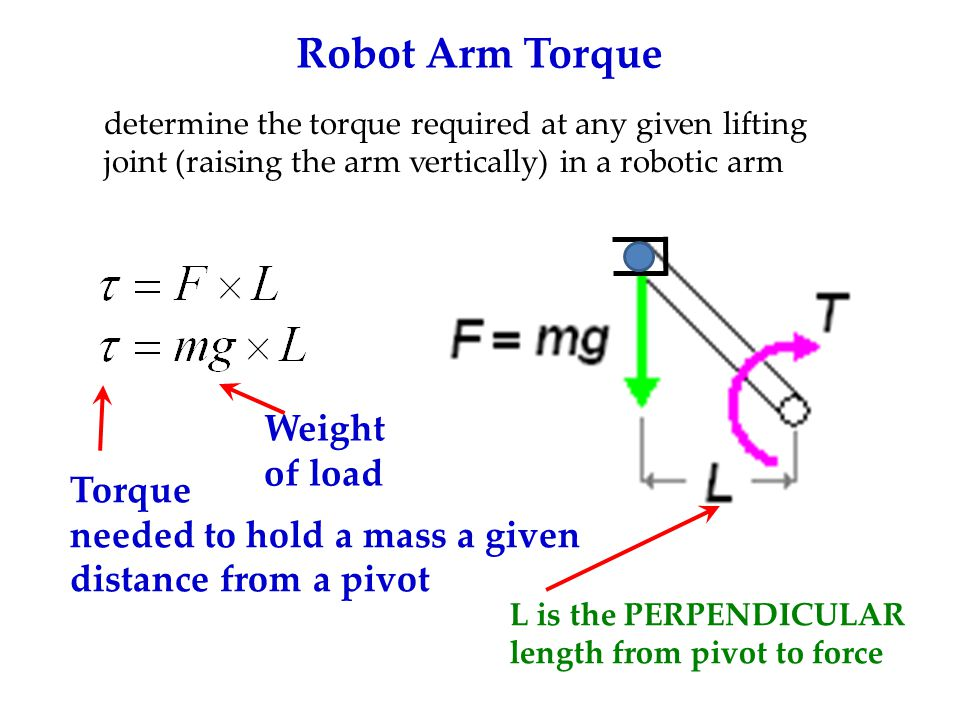 Robot Arm Torque determine the torque required at any given lifting joint (raising the arm vertically) in a robotic arm Weight of load Torque needed to hold a mass a given distance from a pivot L is the PERPENDICULAR length from pivot to force