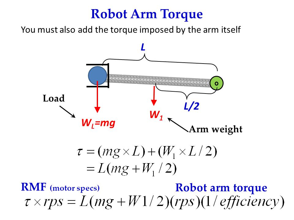 Robot Arm Torque Load W L =mg W1W1 L L/2 Arm weight You must also add the torque imposed by the arm itself RMF (motor specs) Robot arm torque