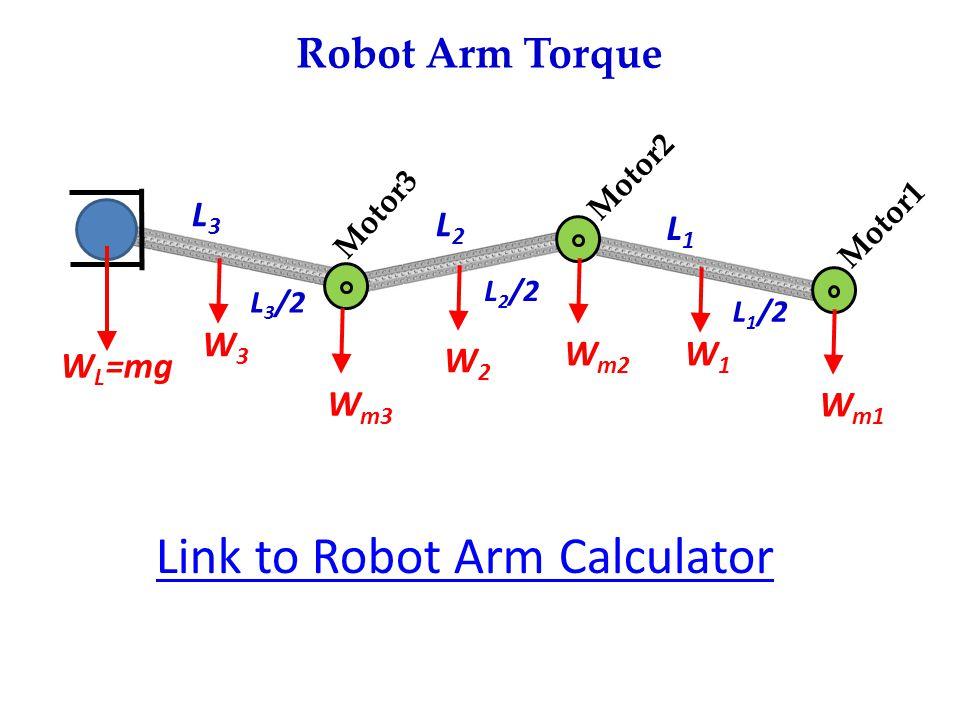 Robot Arm Torque Link to Robot Arm Calculator W L =mg W3W3 L3L3 L 3 /2 Motor2 W2W2 L2L2 L 2 /2 W1W1 L1L1 L 1 /2 W m3 W m2 Motor3 Motor1 W m1