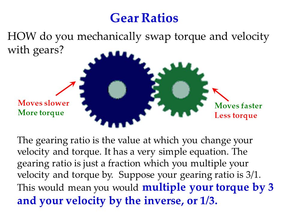 Moves slower More torque Moves faster Less torque Gear Ratios HOW do you mechanically swap torque and velocity with gears.
