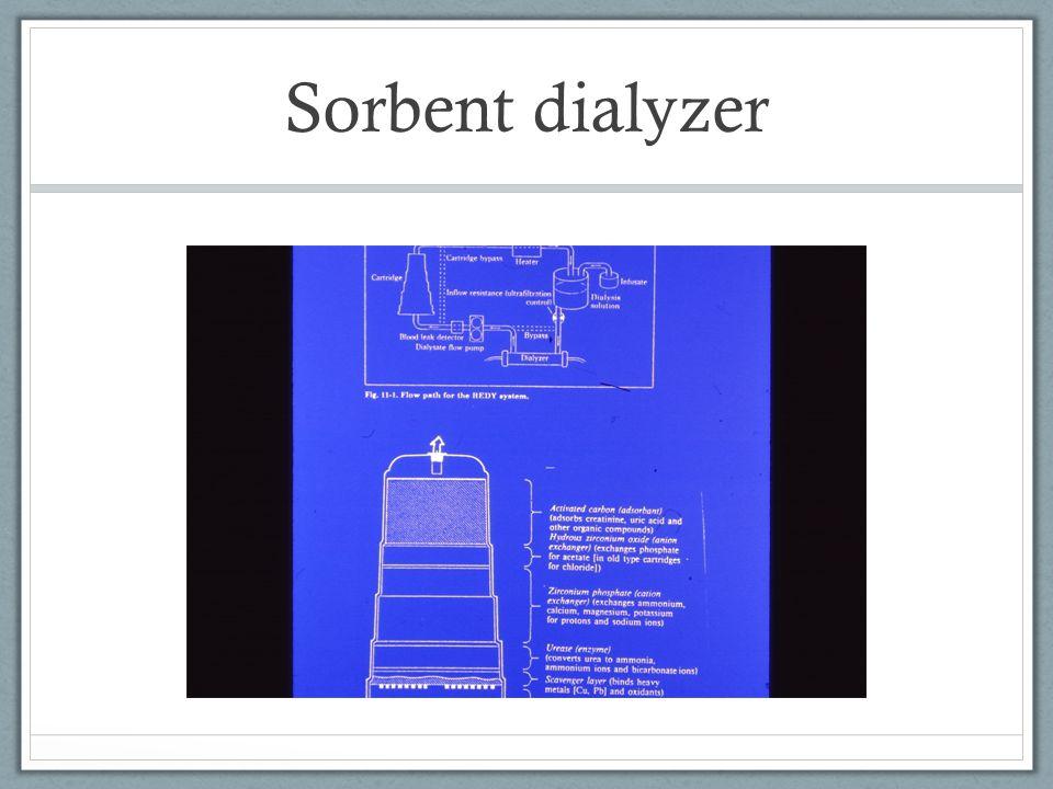 Sorbent dialyzer