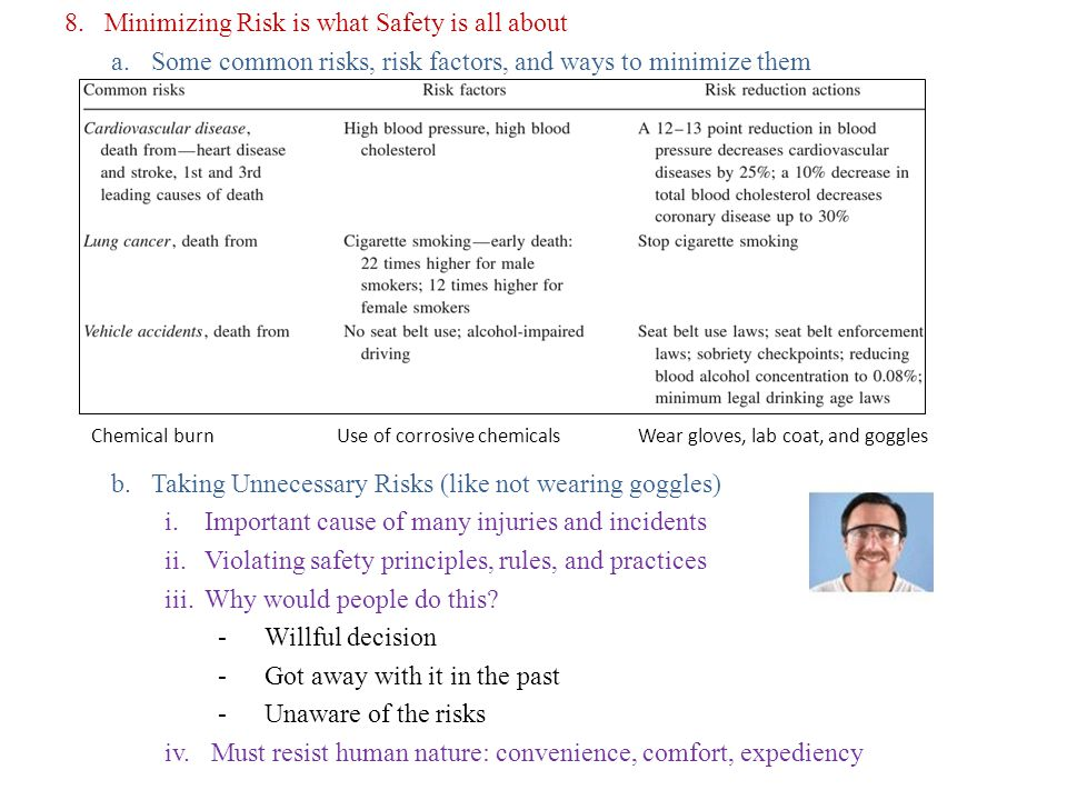 8.Minimizing Risk is what Safety is all about a.Some common risks, risk factors, and ways to minimize them b.Taking Unnecessary Risks (like not wearing goggles) i.Important cause of many injuries and incidents ii.Violating safety principles, rules, and practices iii.Why would people do this.