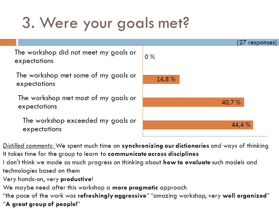 3. Were your goals met? Distilled comments: We spent much time on synchronizing our dictionaries and ways of thinking It takes time for the group to l