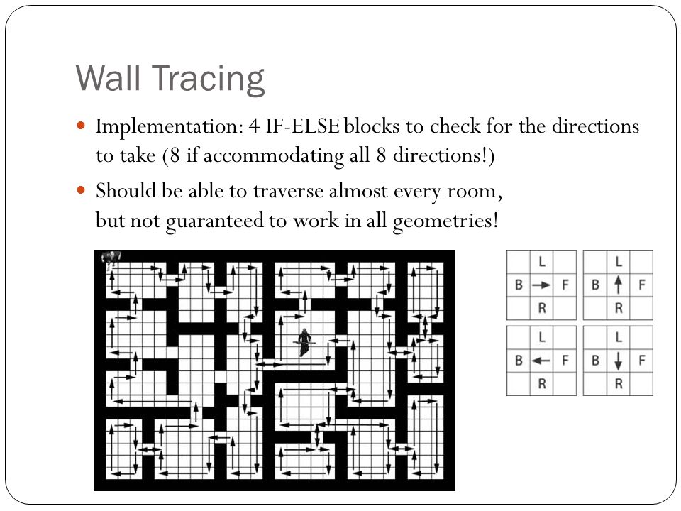 Wall Tracing Implementation: 4 IF-ELSE blocks to check for the directions to take (8 if accommodating all 8 directions!) Should be able to traverse al