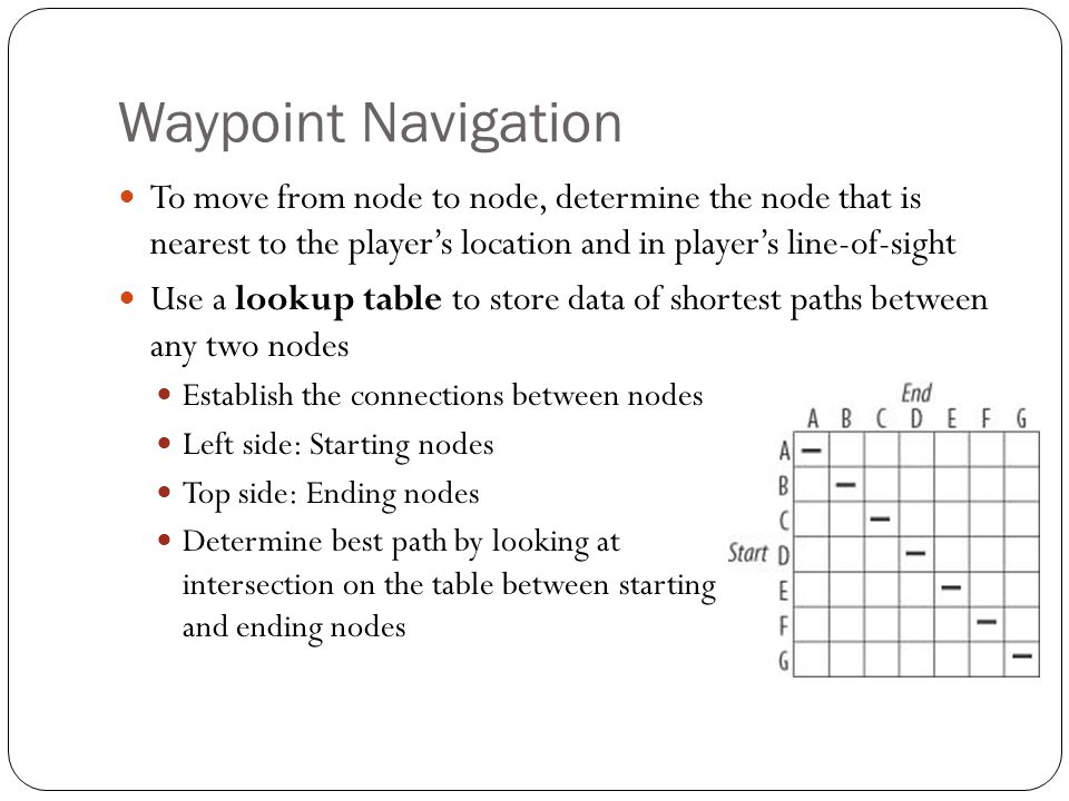 Waypoint Navigation To move from node to node, determine the node that is nearest to the player's location and in player's line-of-sight Use a lookup