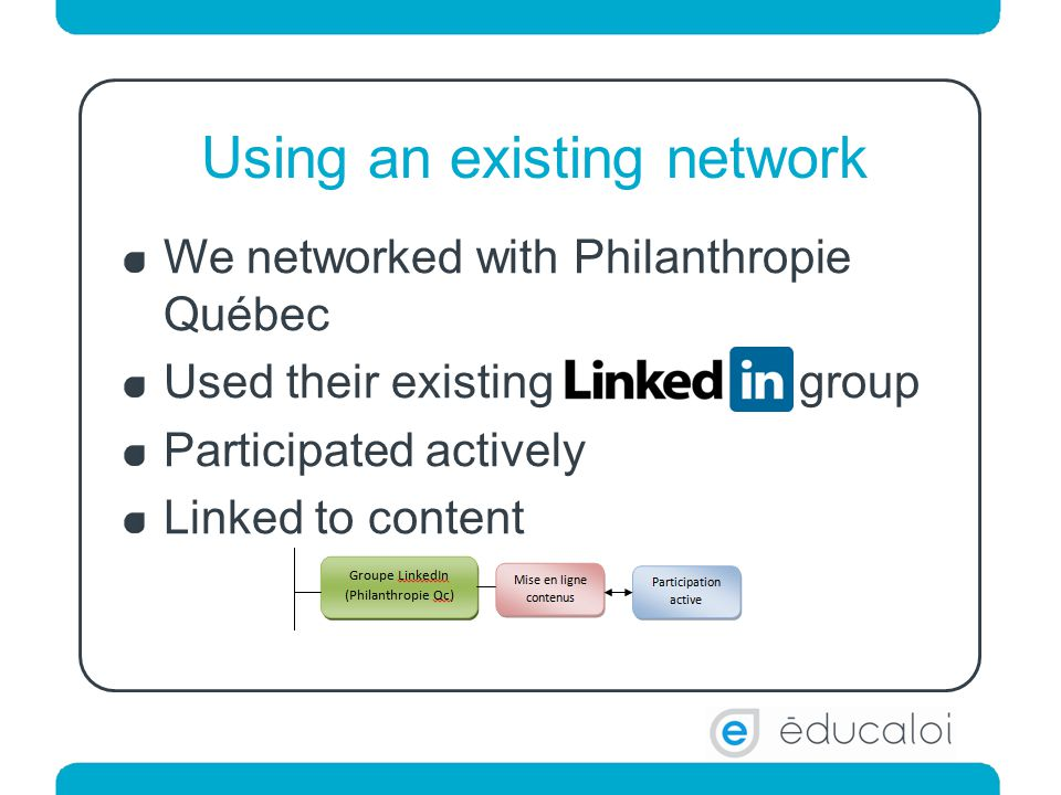 Using an existing network We networked with Philanthropie Québec Used their existing group Participated actively Linked to content