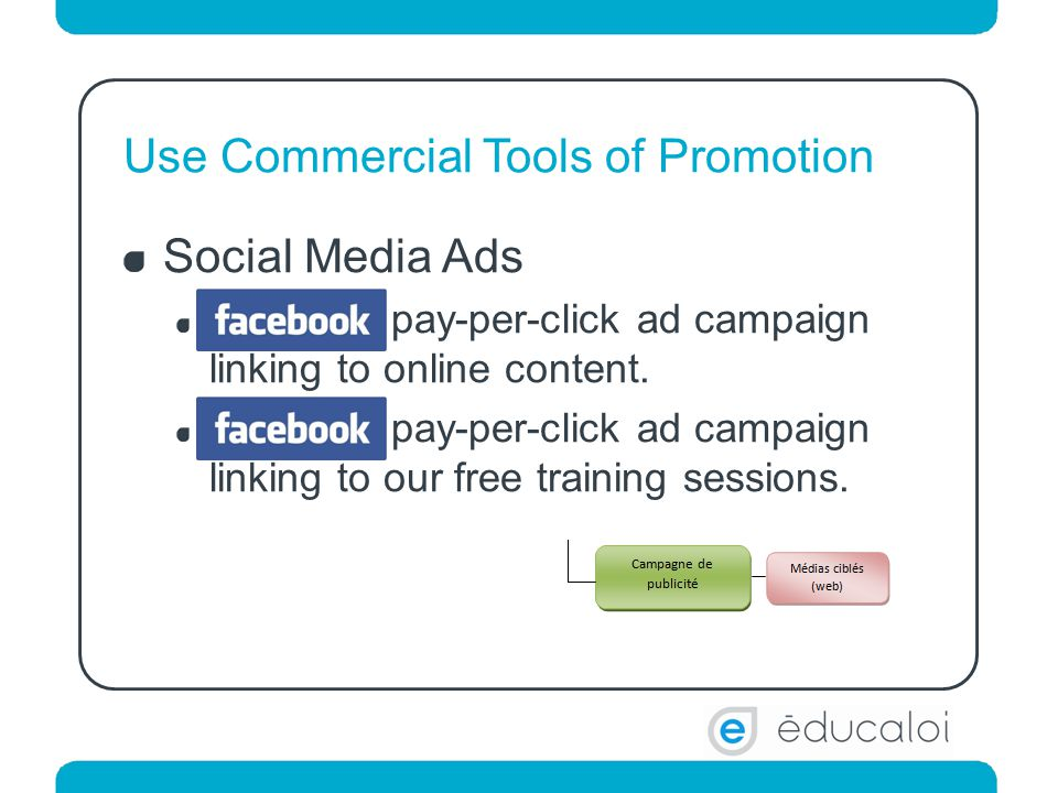 Use Commercial Tools of Promotion Social Media Ads pay-per-click ad campaign linking to online content.
