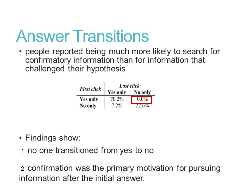 Answer Transitions people reported being much more likely to search for confirmatory information than for information that challenged their hypothesis 1.