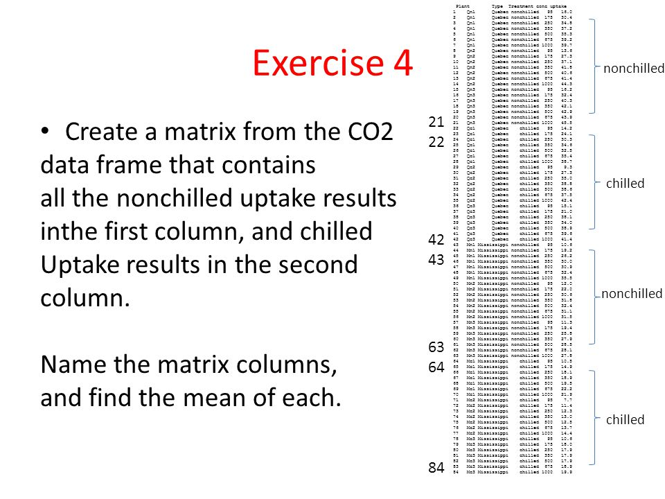 Exercise 4 Create a matrix from the CO2 data frame that contains all the nonchilled uptake results inthe first column, and chilled Uptake results in the second column.