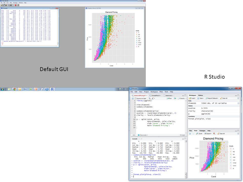 Default GUI R Studio
