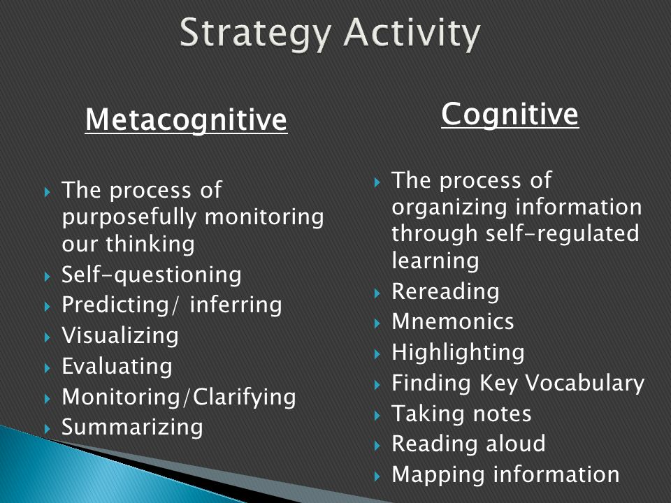 Metacognitive  The process of purposefully monitoring our thinking  Self-questioning  Predicting/ inferring  Visualizing  Evaluating  Monitoring