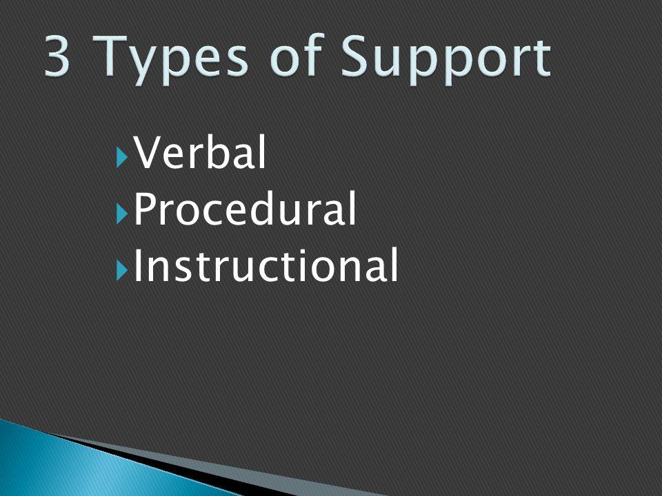 Verbal  Procedural  Instructional