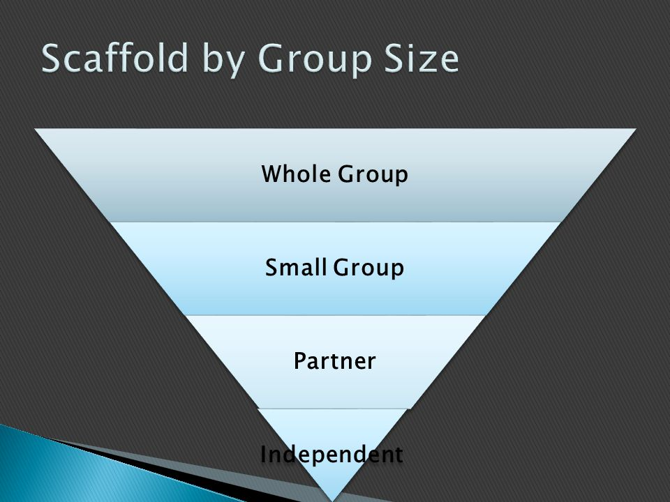 Whole Group Small Group Partner Independent