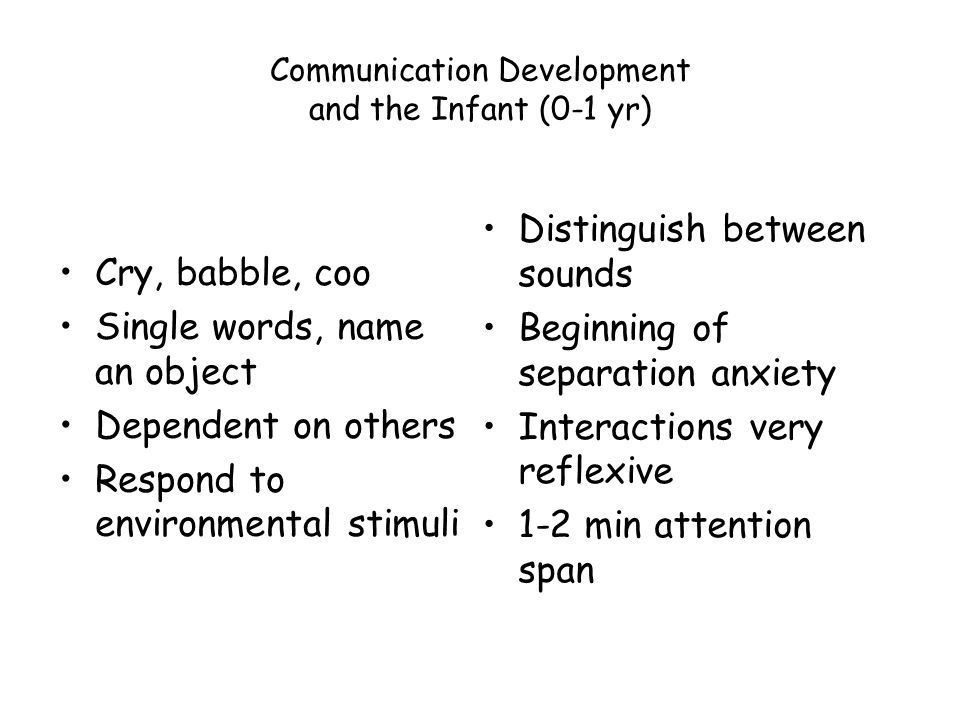 Communication Development and the Infant (0-1 yr) Cry, babble, coo Single words, name an object Dependent on others Respond to environmental stimuli Distinguish between sounds Beginning of separation anxiety Interactions very reflexive 1-2 min attention span