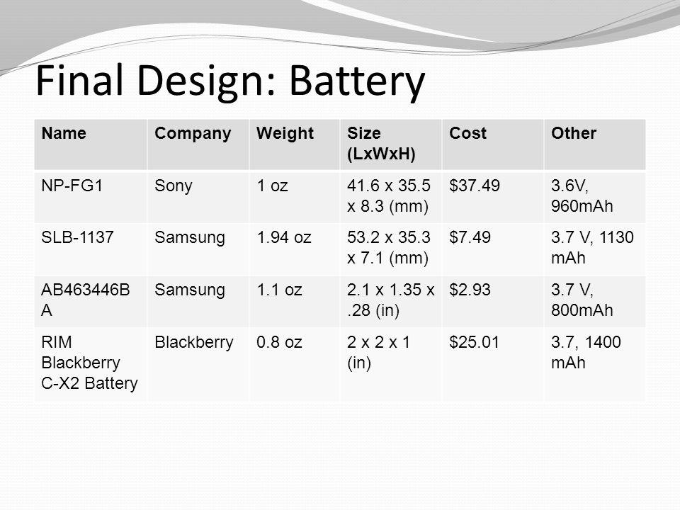 Final Design: Battery NameCompanyWeightSize (LxWxH) CostOther NP-FG1Sony1 oz41.6 x 35.5 x 8.3 (mm) $37.493.6V, 960mAh SLB-1137Samsung1.94 oz53.2 x 35.3 x 7.1 (mm) $7.493.7 V, 1130 mAh AB463446B A Samsung1.1 oz2.1 x 1.35 x.28 (in) $2.933.7 V, 800mAh RIM Blackberry C-X2 Battery Blackberry0.8 oz2 x 2 x 1 (in) $25.013.7, 1400 mAh