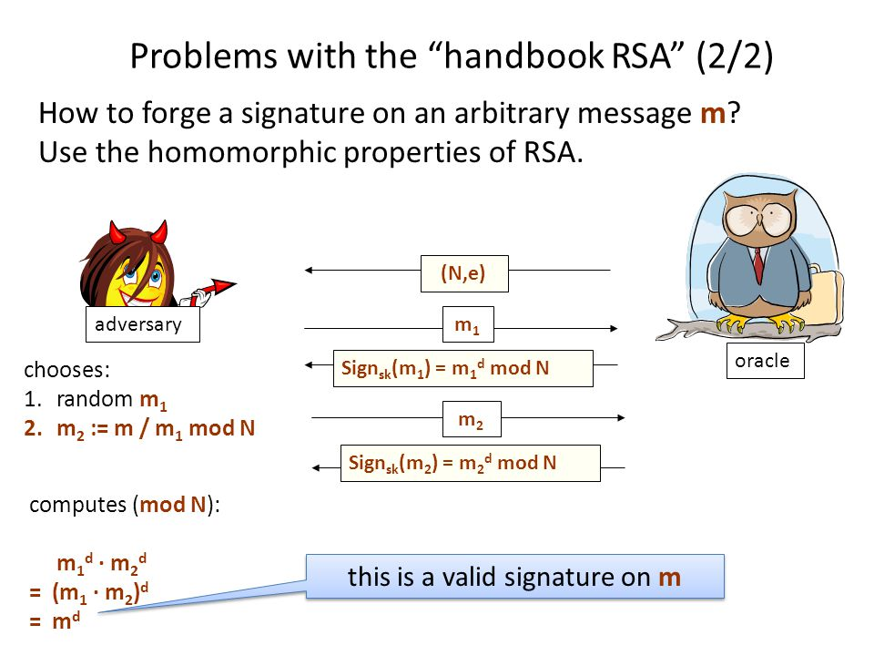 Problems with the handbook RSA (2/2) How to forge a signature on an arbitrary message m.