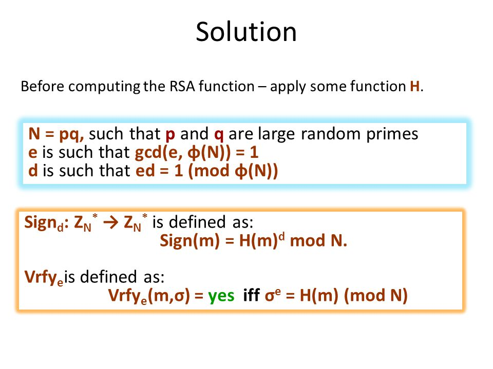 Solution Before computing the RSA function – apply some function H.