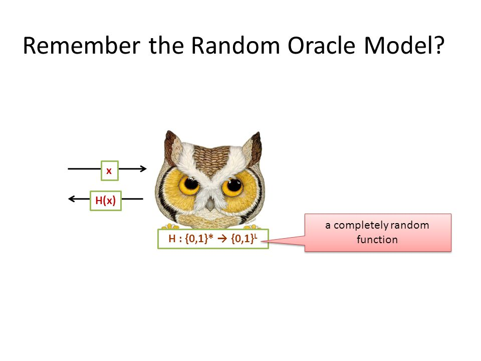 Remember the Random Oracle Model? H : {0,1}* → {0,1} L a completely random function xH(x)