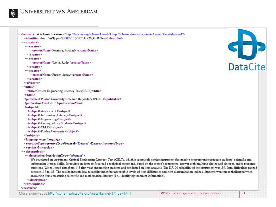 DataCite properties RDMS Data organisation & description31 More examples at http://schema.datacite.org/meta/kernel-3/index.htmlhttp://schema.datacite.org/meta/kernel-3/index.html