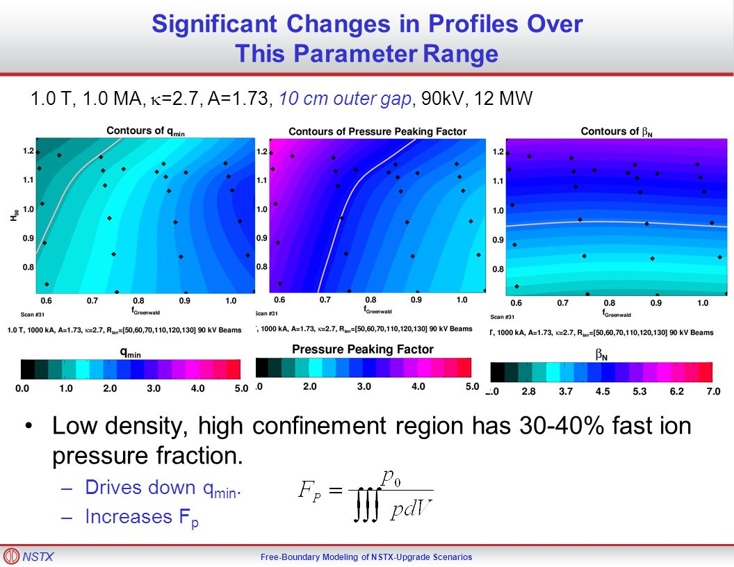 NSTX Free-Boundary Modeling of NSTX-Upgrade Scenarios Significant Changes in Profiles Over This Parameter Range 1.0 T, 1.0 MA,  =2.7, A=1.73, 10 cm outer gap, 90kV, 12 MW Low density, high confinement region has 30-40% fast ion pressure fraction.