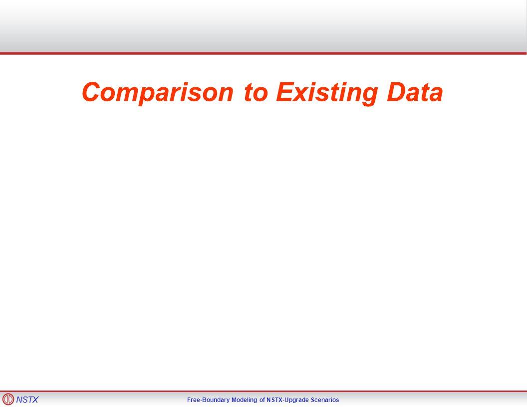 NSTX Free-Boundary Modeling of NSTX-Upgrade Scenarios Comparison to Existing Data