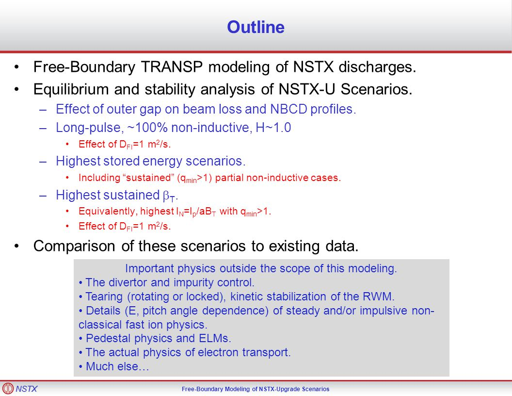 NSTX Free-Boundary Modeling of NSTX-Upgrade Scenarios Outline Free-Boundary TRANSP modeling of NSTX discharges.