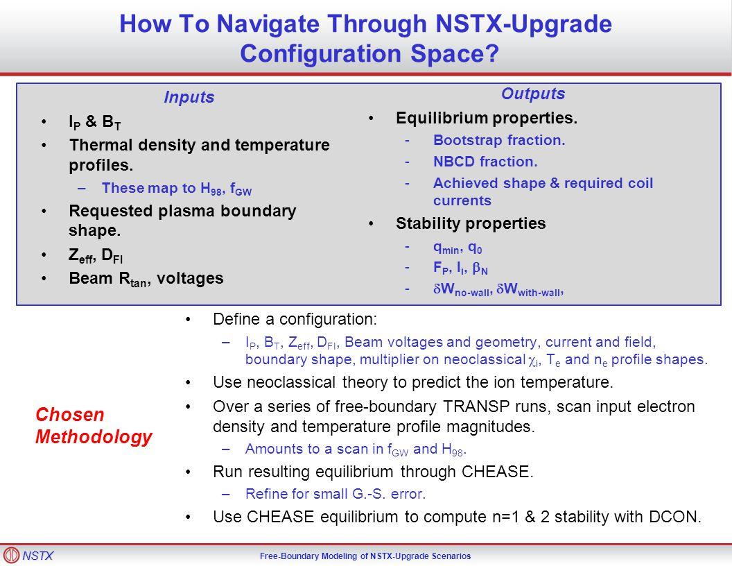 NSTX Free-Boundary Modeling of NSTX-Upgrade Scenarios How To Navigate Through NSTX-Upgrade Configuration Space.