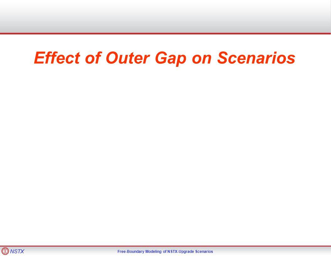 NSTX Free-Boundary Modeling of NSTX-Upgrade Scenarios Effect of Outer Gap on Scenarios