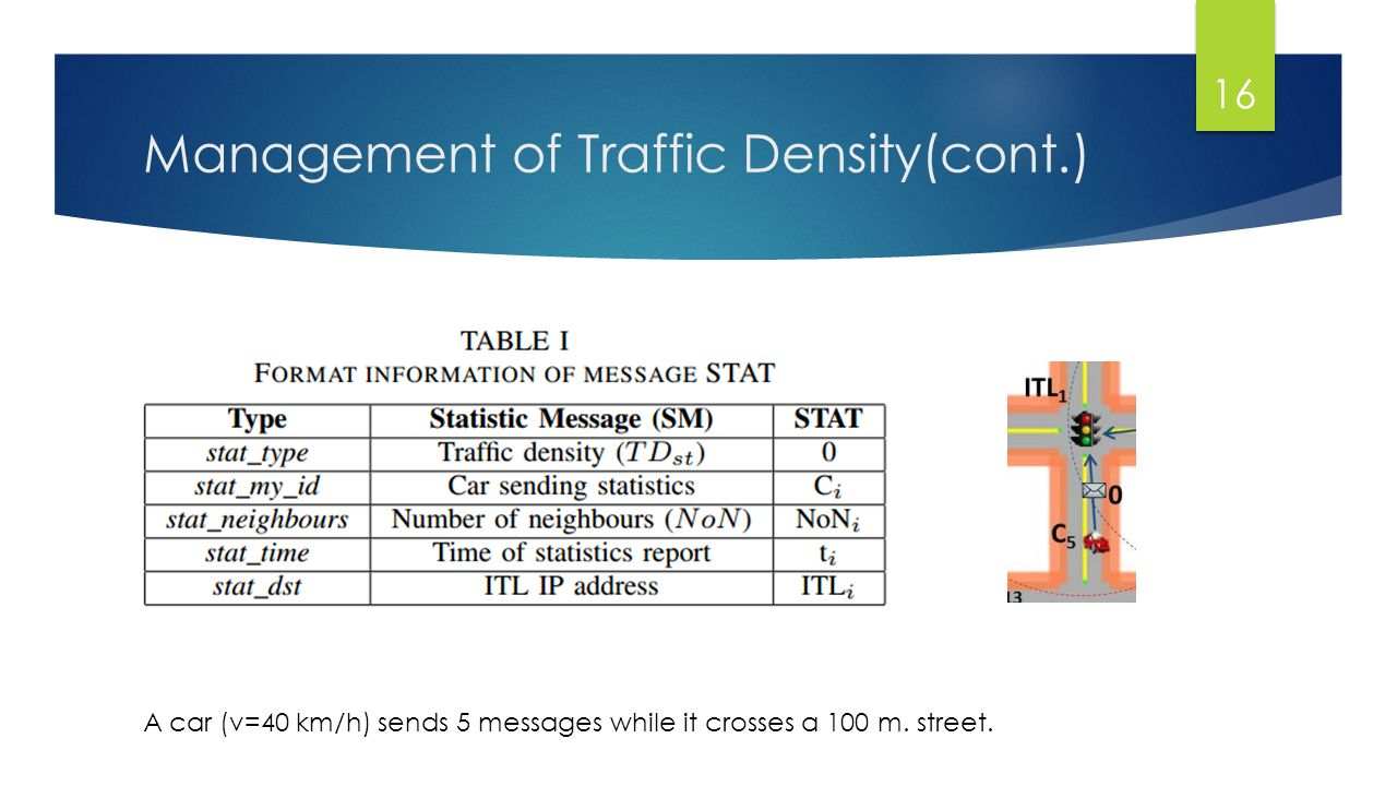 Management of Traffic Density(cont.) 16 A car (v=40 km/h) sends 5 messages while it crosses a 100 m. street.