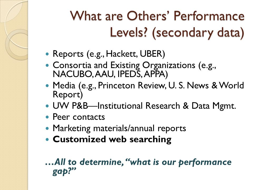 What are Others' Performance Levels.